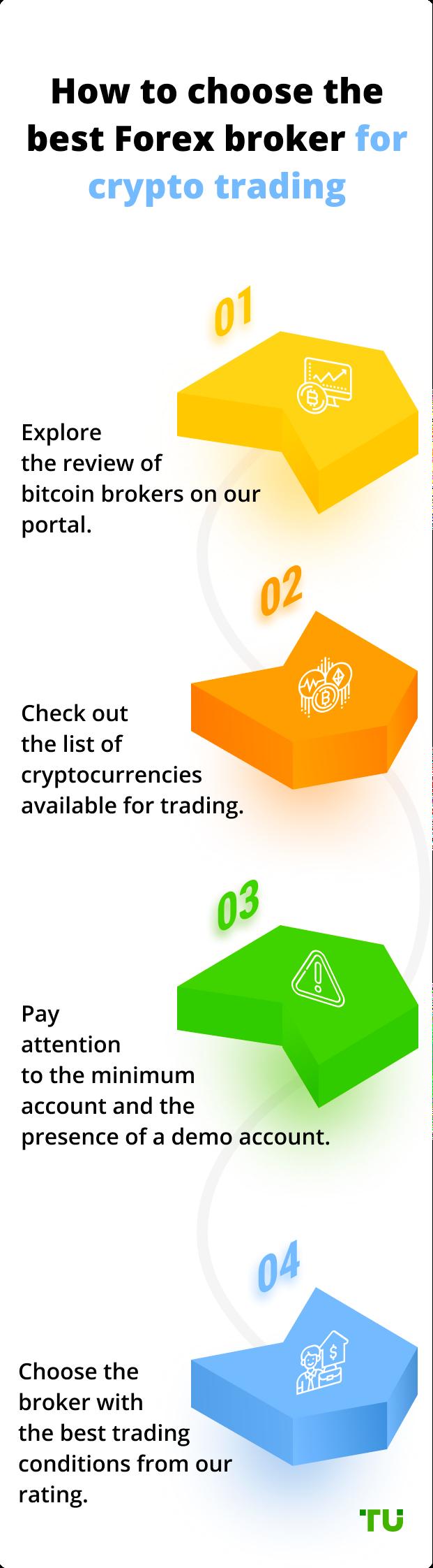 broker migliori forex bitcoin