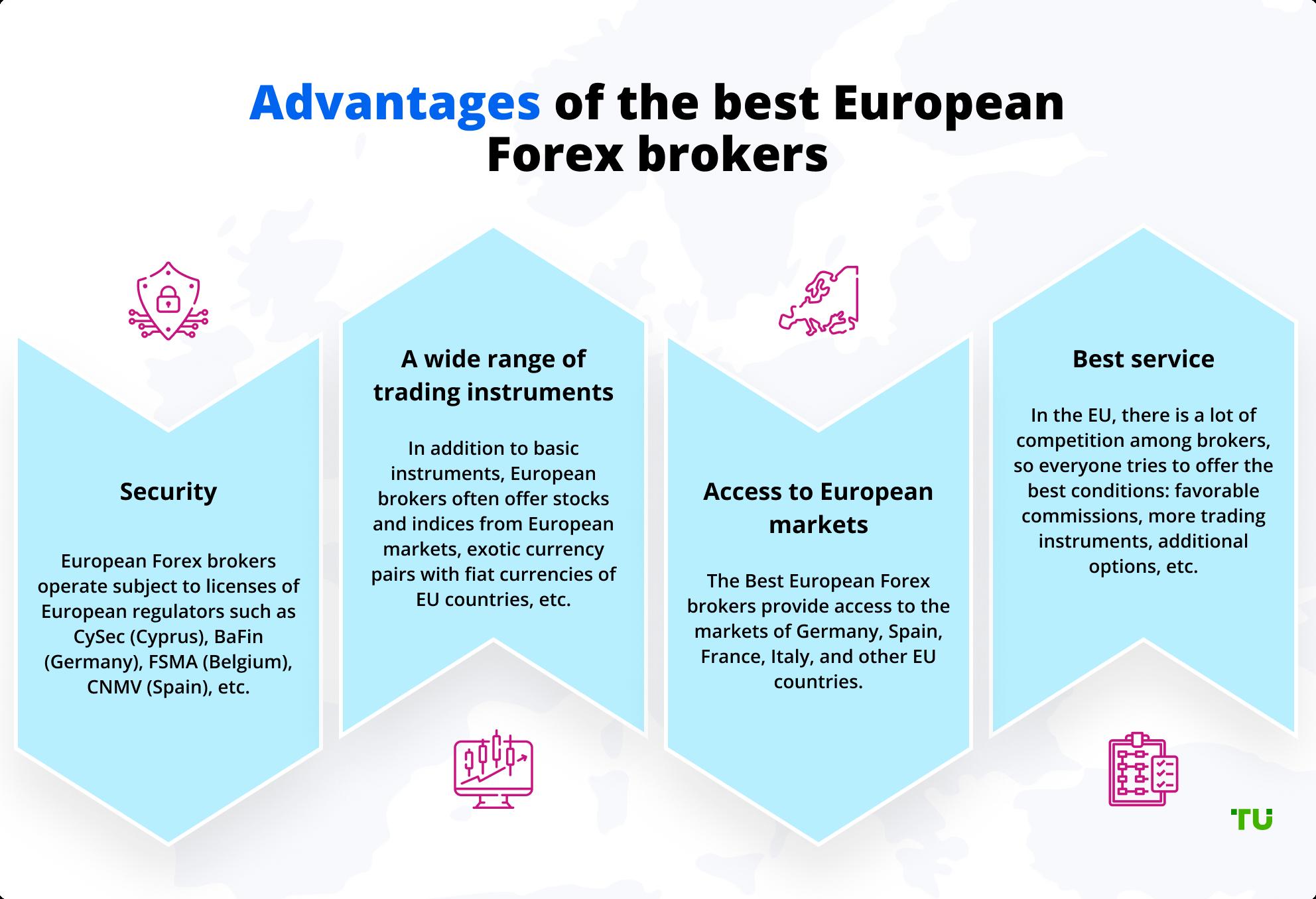 best eu forex brokers