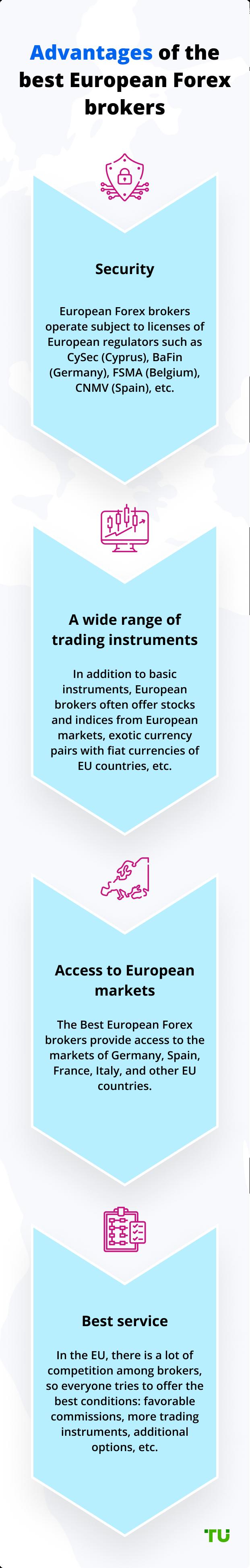 best eu brokers)