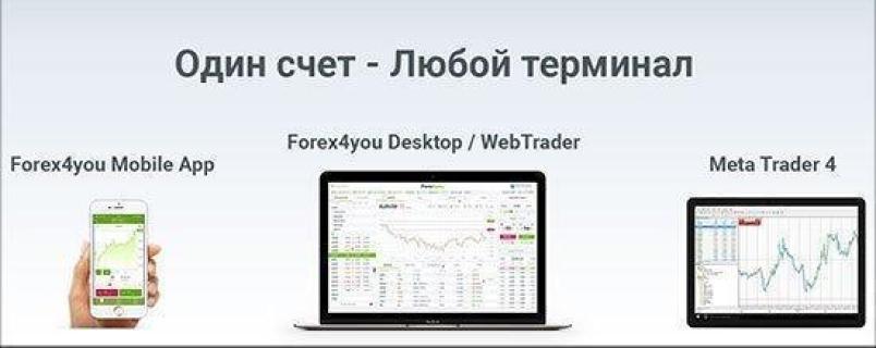 Авторская технология брокерской компании Forex4you