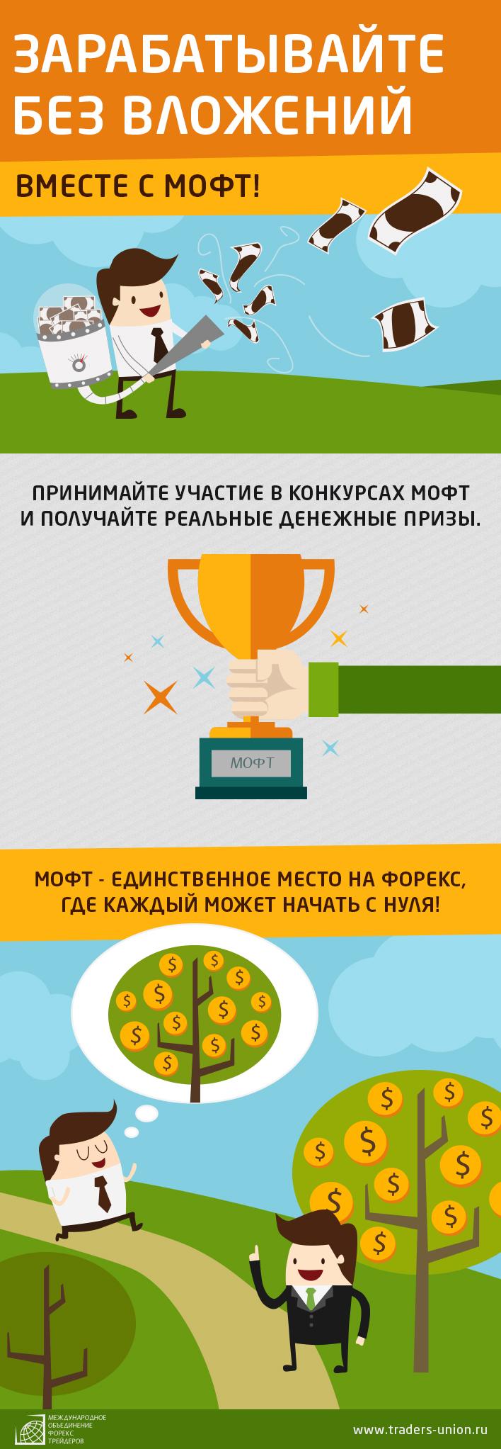 Конкурсы МОФТ